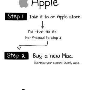 How_to_fix_any_computer_20140106_Howtofixanycomputer.png