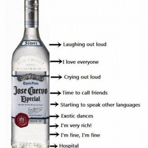 A bottle of tequilla with friends