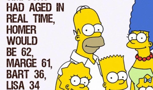 If Simpsons had aged in real time